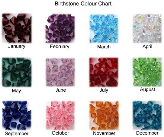 Best Birthstones Images On   Birthstones Crystals