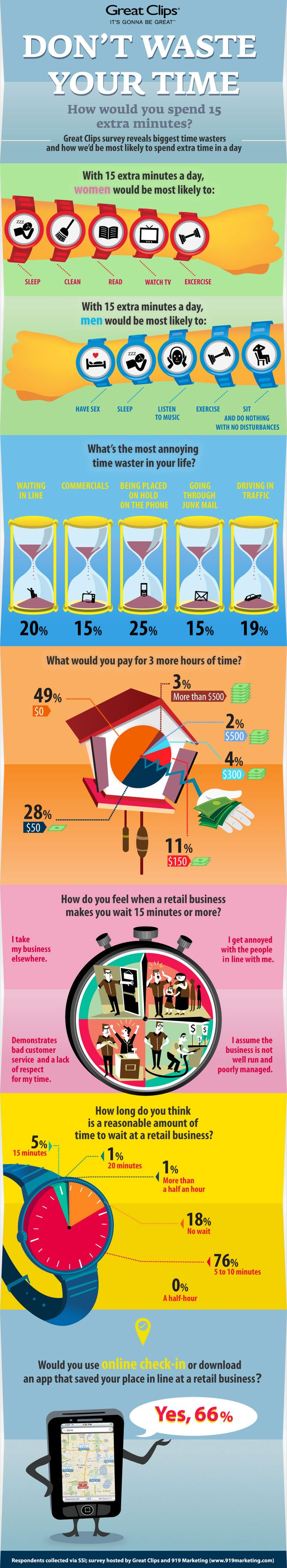 How would you spend 15 extra minutes? #infographic