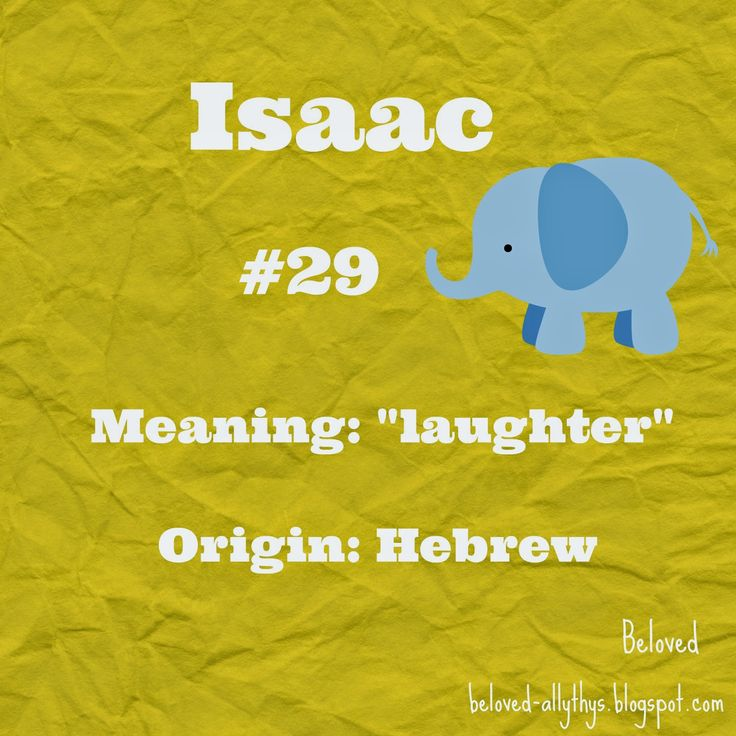 Isaac was the most popular boys name that starts with an I in 2013! See the most popular names for the rest of the alphabet in the article.
