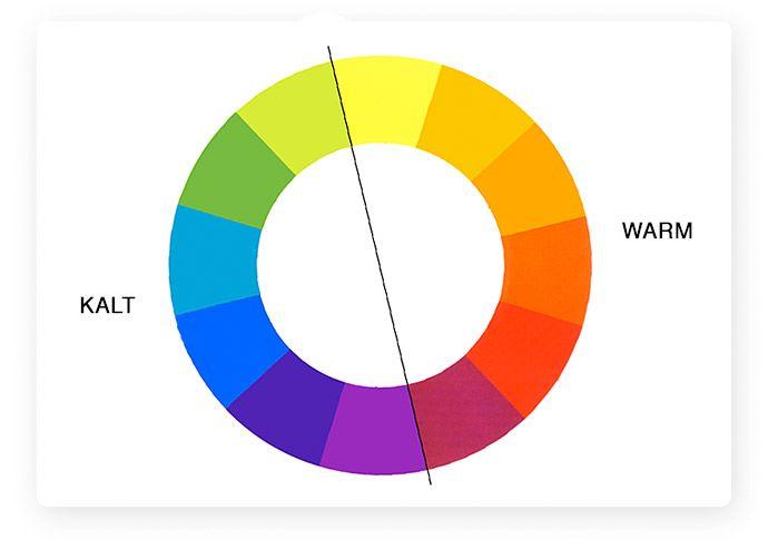 die besten 25 kalte farben ideen auf pinterest long bob pinterest welliges lob und platin. Black Bedroom Furniture Sets. Home Design Ideas
