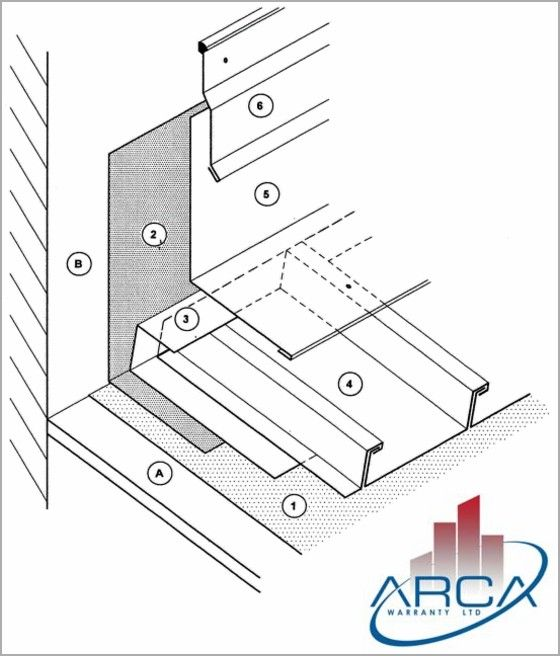 Standing Seam Metal Roof Flashing Details Roofing And