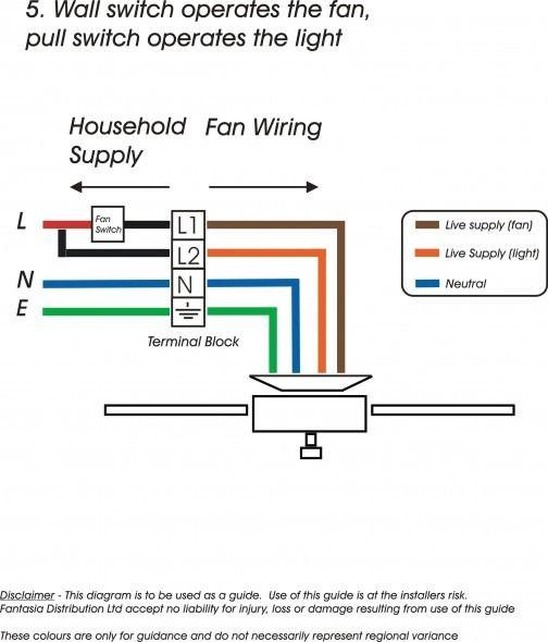 legrand wiring diagram diagram ceiling fan wiring ceiling fan rh pinterest com