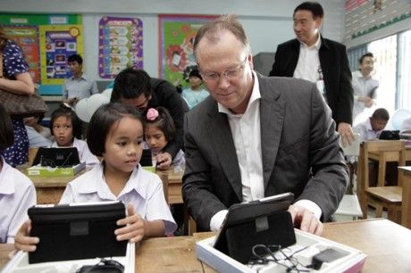 Education: This is a school in Thailand. The average iq in Thailand is 98.59. 27,231 schools in Thailand have access to high speed internet in Thailand.
