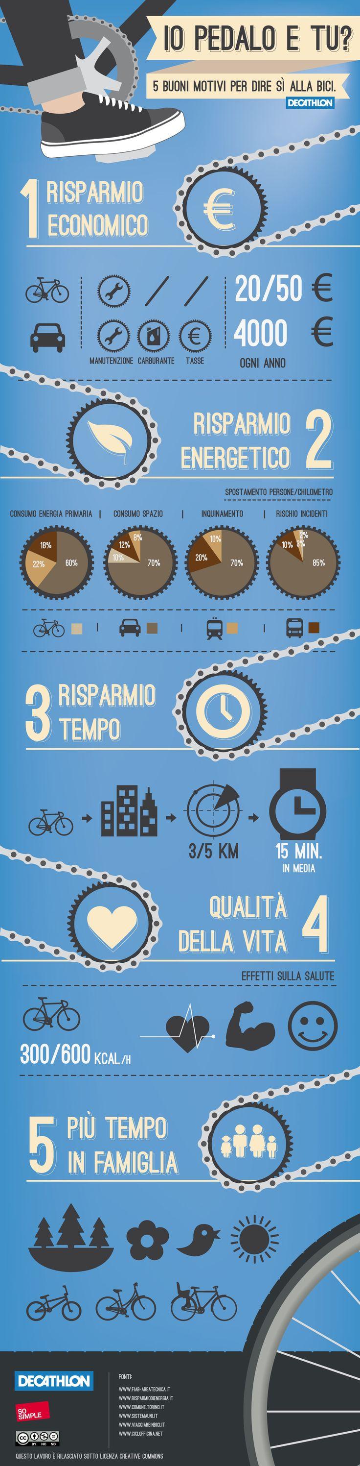 Perché scegliere di andare in bicicletta.