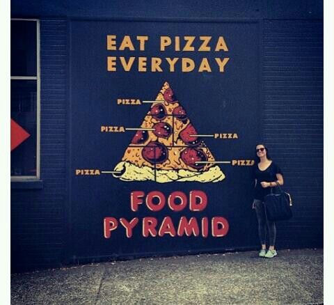 Food pyramid #pizza