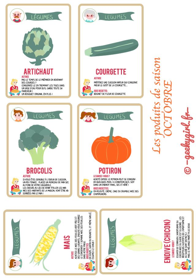 Exceptionnel 834 best Alimentation images on Pinterest   Drawings, Food and  QC88