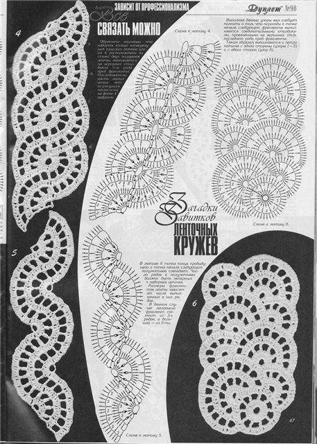 Motivos de caracol en crochet para vestidos,  blusas y faldas.