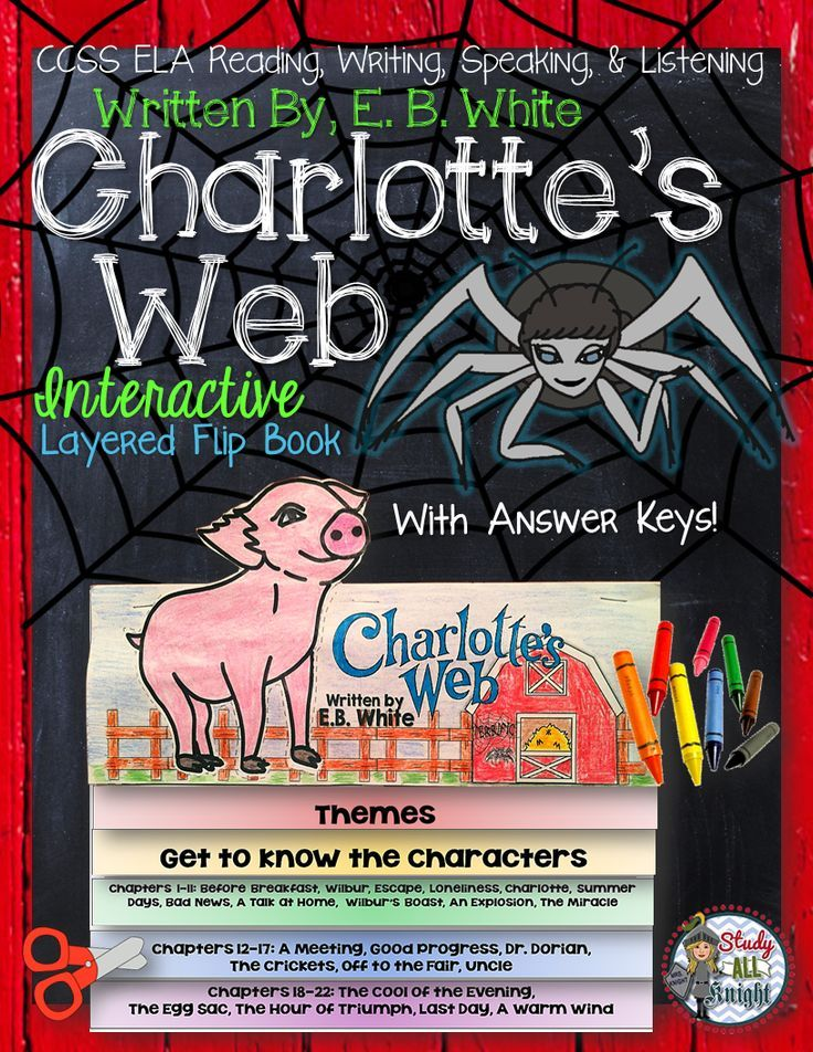 Charlotte's Web Unit Study - Confessions of a Homeschooler