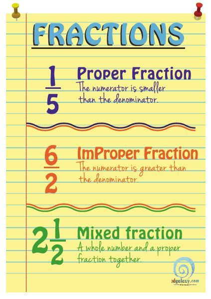 1000+ ideas about Fractions on Pinterest | Teaching fractions ...