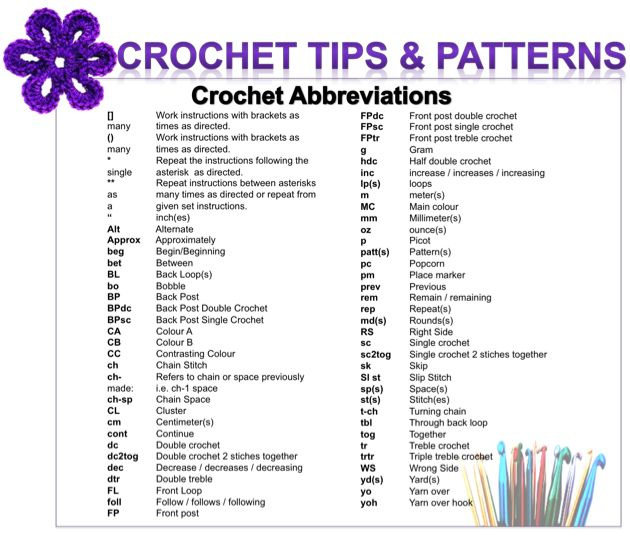 Knitting Terminology Basic Stitches : Crochet Abbreviations - English Knit & Crochet stuff Pinterest Engl...