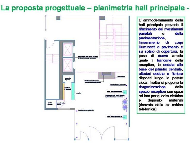 00-planimetria progetto