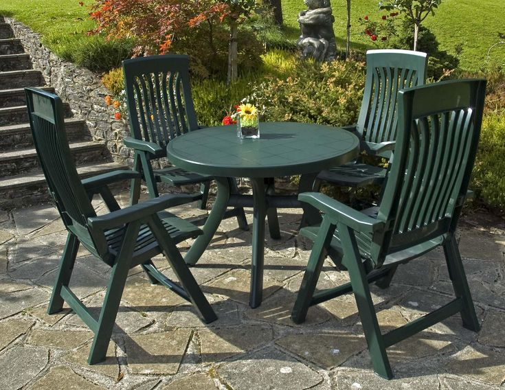 Cool Best Plastic Patio Furniture 90 With Additional Home Designing  Inspiration With Plastic Patio Furniture Check