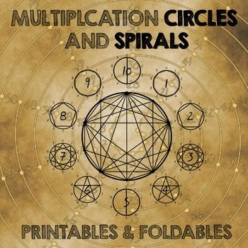 Multiplication Circles and Spirals - Printables and Foldables