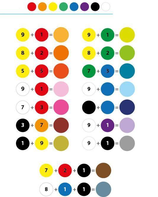 таблицы смешивания красок