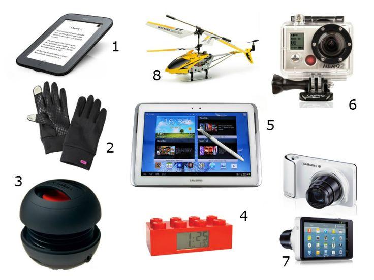 Cool Spy Gadgets For Men