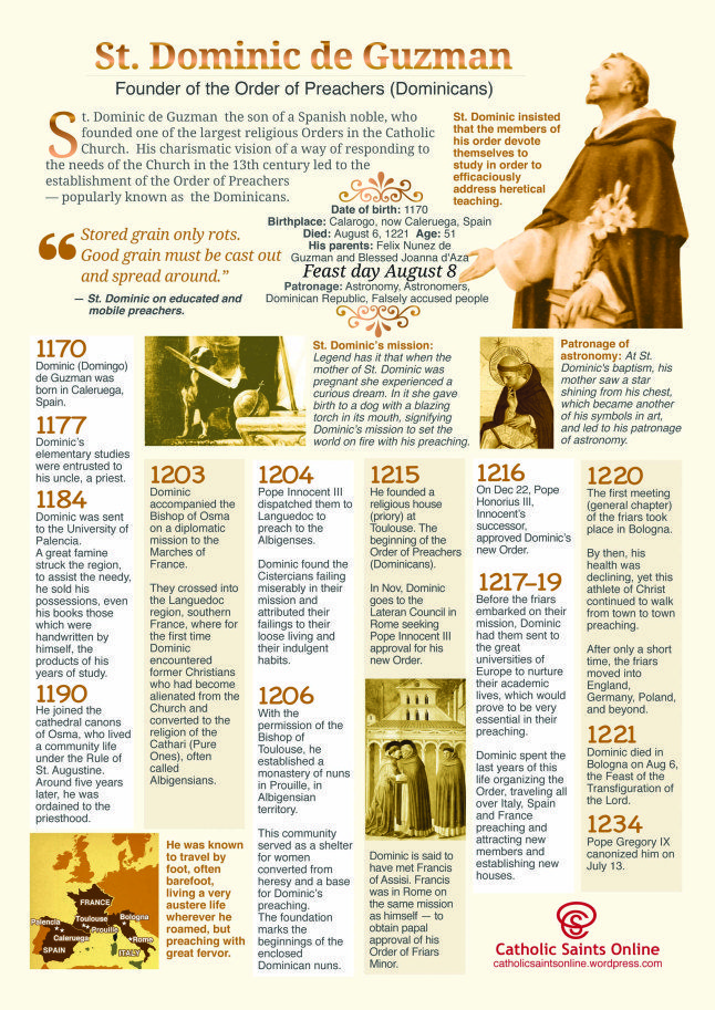 St. Dominic de Guzman, Founder of the Order of Preachers. Feast Day: August 8