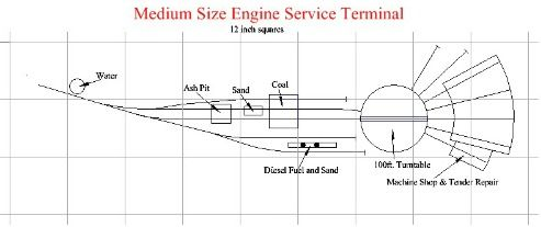 Wiring Diagram For Model Boat besides Model Railroading furthermore Yamaha Banshee Exhaust Diagram furthermore Vintage Movie Projector moreover Cat Pressure Washer Pump Parts. on steam engine kits