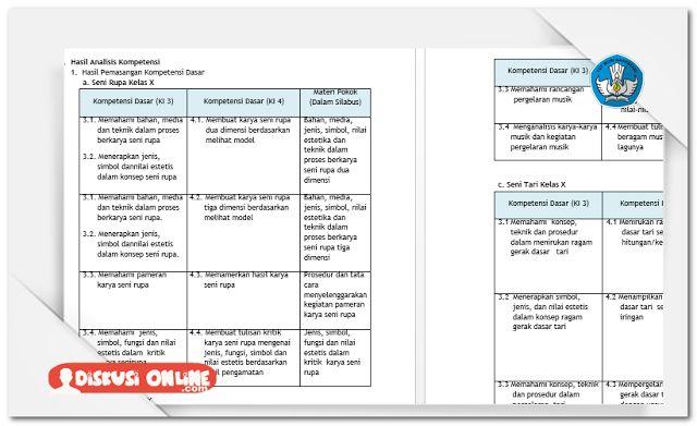 Berkas Guru Sekolah: RPP SMA Kelas 10 11 12 Kurikulum 2013 Lengkap Terbaru [Dokumen Pendidikan]