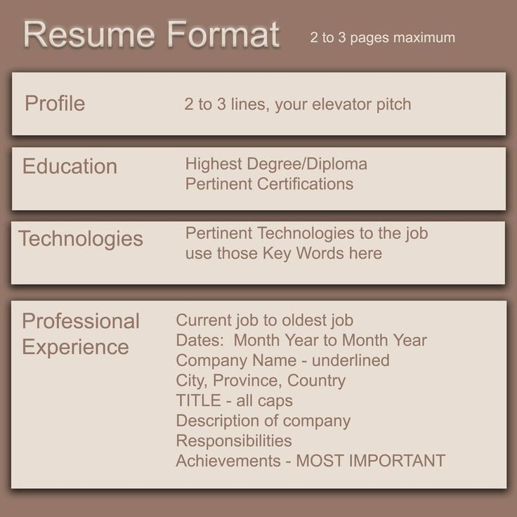Planet4iT on Resume format and Planets - most current resume format