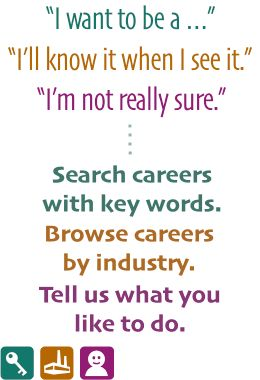 This is a great site for those who want to learn more about possible career options based on their skills, interests, and educational level.