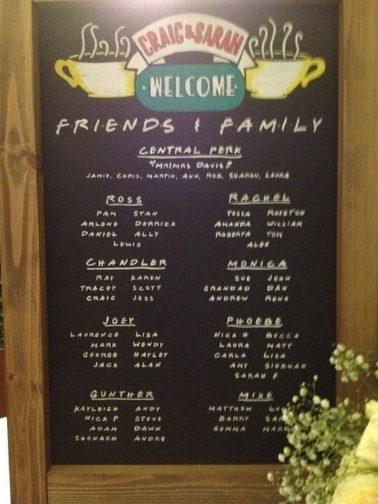 """A fantastic """"Friends"""" themed wedding seating plan! More ideas for table names at http://www.toptableplanner.com/table_names.php"""