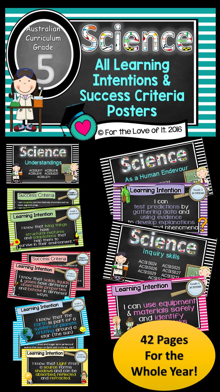 Grade 5 Science Learning Intentions & Criteria Posters has all the posters you will need to display the learning Intentions for the entire year! 47 pages for $10! http://designedbyteachers.com.au/marketplace/grade-5-science-learning-intentions-and-success-criteria-posters-same-as-goals-file-but-different-terminology/