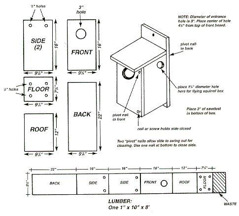 Nebraska Game and Parks Commission - Nest Box Plans - American Kestral