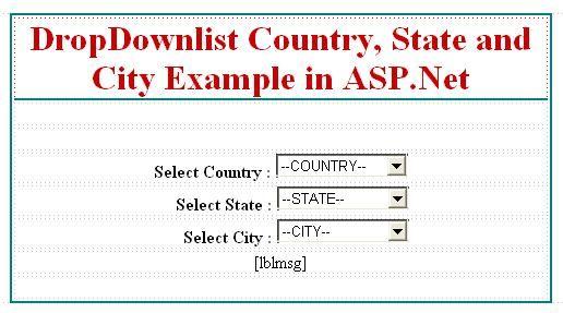 Cascading dropdownlist
