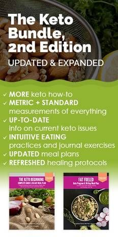 LOOK at how easy this sweet and spicy coconut flour low-carb zucchini bread recipe is to make. Gluten free, grain free, Paleo, healthy family recipe. Keto zucchini bread is only 1.3g net carbs per slice AND can be baked as chocolate low-carb zucchini muffins too.
