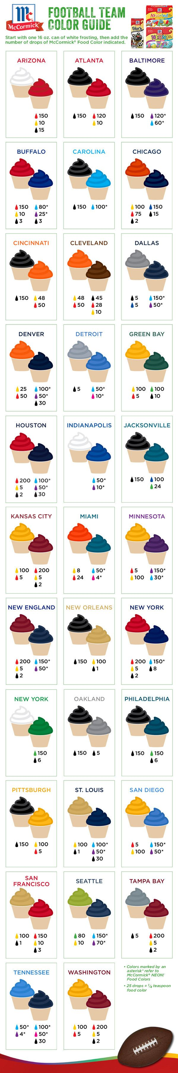 Use this color guide to make frosting in the exact shades of your team's colors.