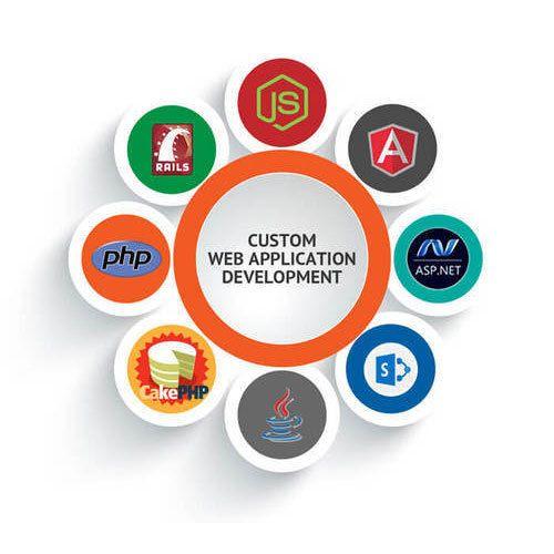 Custom Web Application Development Services Atlanta Spiralogics Inc Web Development Design Application Development Web Application
