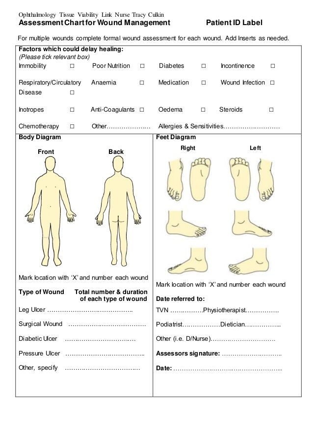Exact Wound Chart Template Wound Size Chart Wound Chart Template Wound Care  Dressing Chart Tissue Viability W… | Wound care, Charting for nurses, Wound  care nursingPinterest