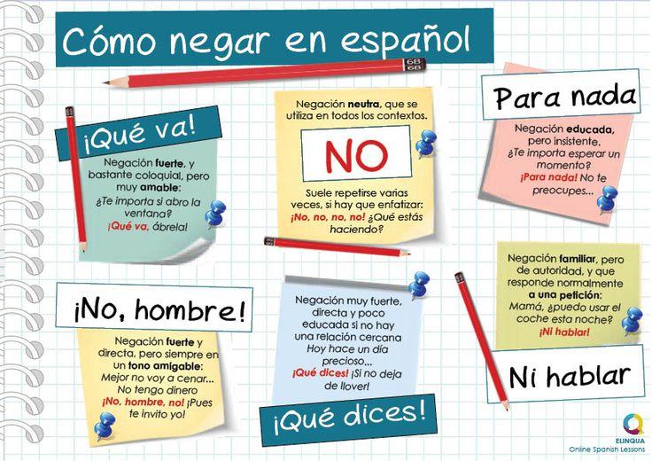 Maneras de negar en español de España
