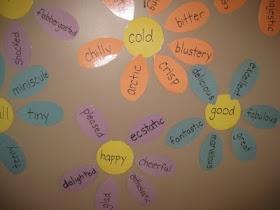 Word Flower Word Wall