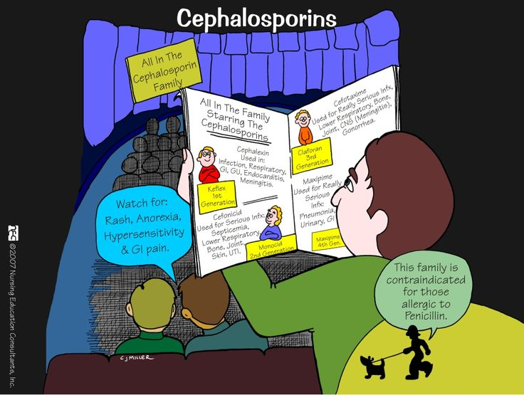 50 Pharmacology Mnemonics and Tips 1 - Nurseslabs