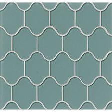 Kitchen Tiles Aberdeen