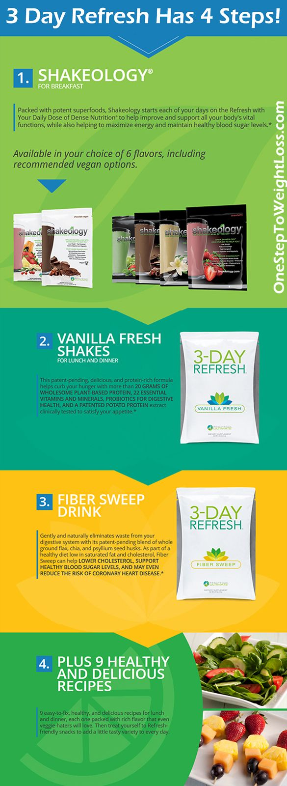 The Beachbody 3 Day Refresh results are insane from only following 4 simple steps! You lose up to 10 pounds & feel healthier in only 3 days! http://www.onesteptoweightloss.com/lose-weight-quick-3-day-detox #3DayWeightLoss
