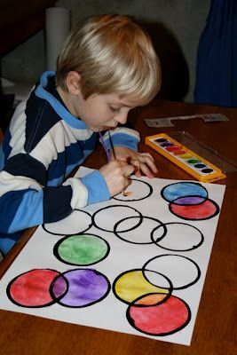 DIY Kids Craft - Paint With A Styrofoam Cup. LOVE. teaches kids what color two combined colors can make.