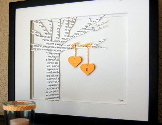 Get one, I love mine! :)       First Dance Lyrics/Personalized Wedding/ ANNIVERSARY gift by DomesticNotions /etsy.com