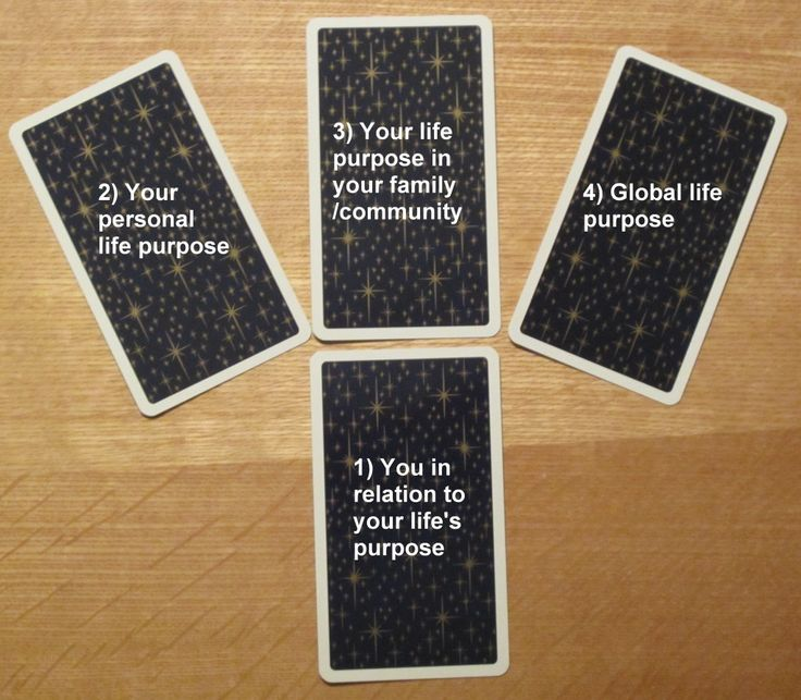 life purpose spread