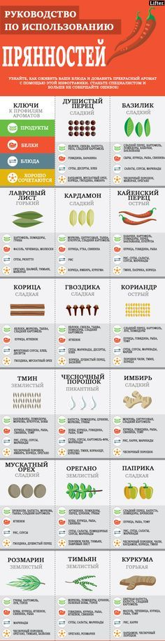 Lifter   13 картинок, которые научат вас готовить. По-настоящему!