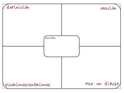 organizador gráfico para trabajar las palabras