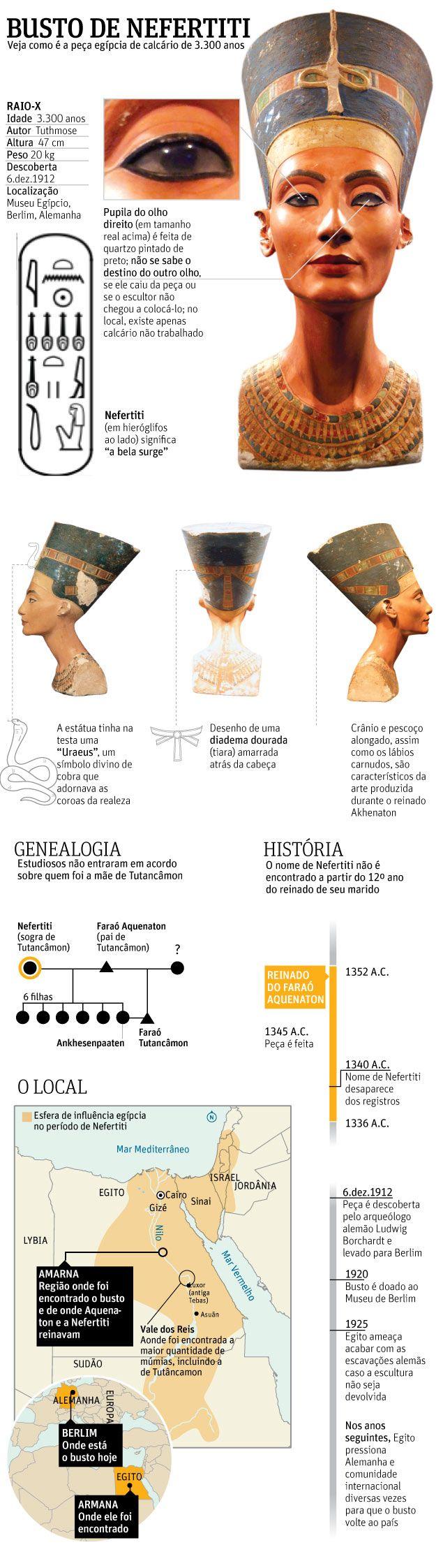 Exposição em Berlim mostra busto da rainha egípcia Nefertiti - 10/12/2012