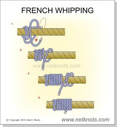 French Whipping. Used for decoration or to keep rope from unraveling. Can also be tied around a staff or walking stick.