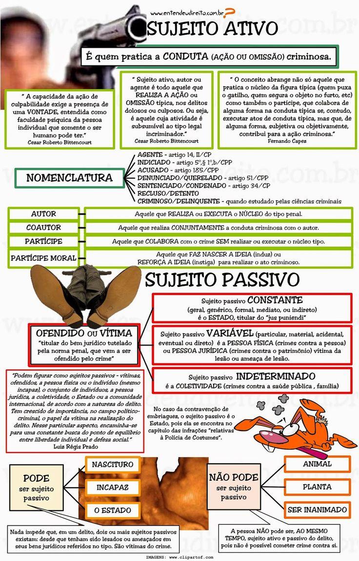 ENTENDEU DIREITO OU QUER QUE DESENHE ???: CRIME/DELITO X CONTRAVENÇÃO