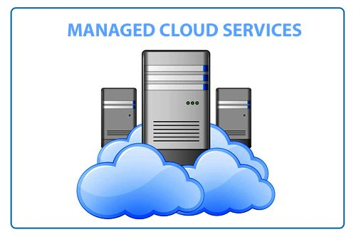 SupraITS Managed Cloud Services. Check the best of Cloud Computing with SupraITS. To know more about the Cloud Computing and Effectivness of Technology Please visit our website http://www.supraits.com/Managed-Cloud-Services.html