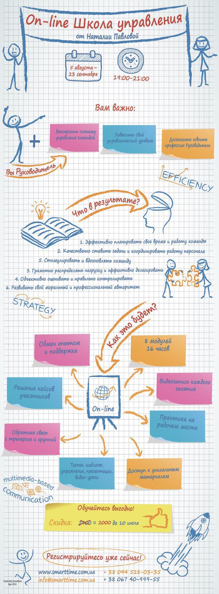 Школа управления - уникальный on-line продукт, совмещающий в себе системный подход к обучению управленцев, высокий уровень внедрения управленческих навыков, поддерживающую среду, организованную по принципу «равный-равному». Удобный вечерний формат проведения, все необходимые знания и навыки для эффективного управления и выгодная стоимость программы, делают Школу управления доступным и эффективным способом обучения управленцев. Смотрите подробную информацию на сайте: smarttime.com.ua/