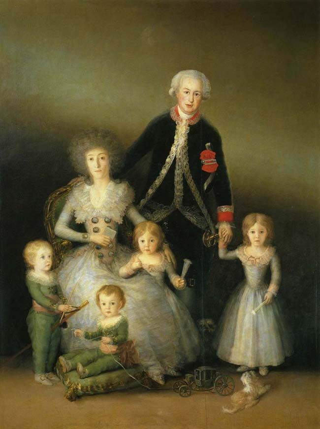 La famille du duc d'Osuna - Francisco Goya - 1787