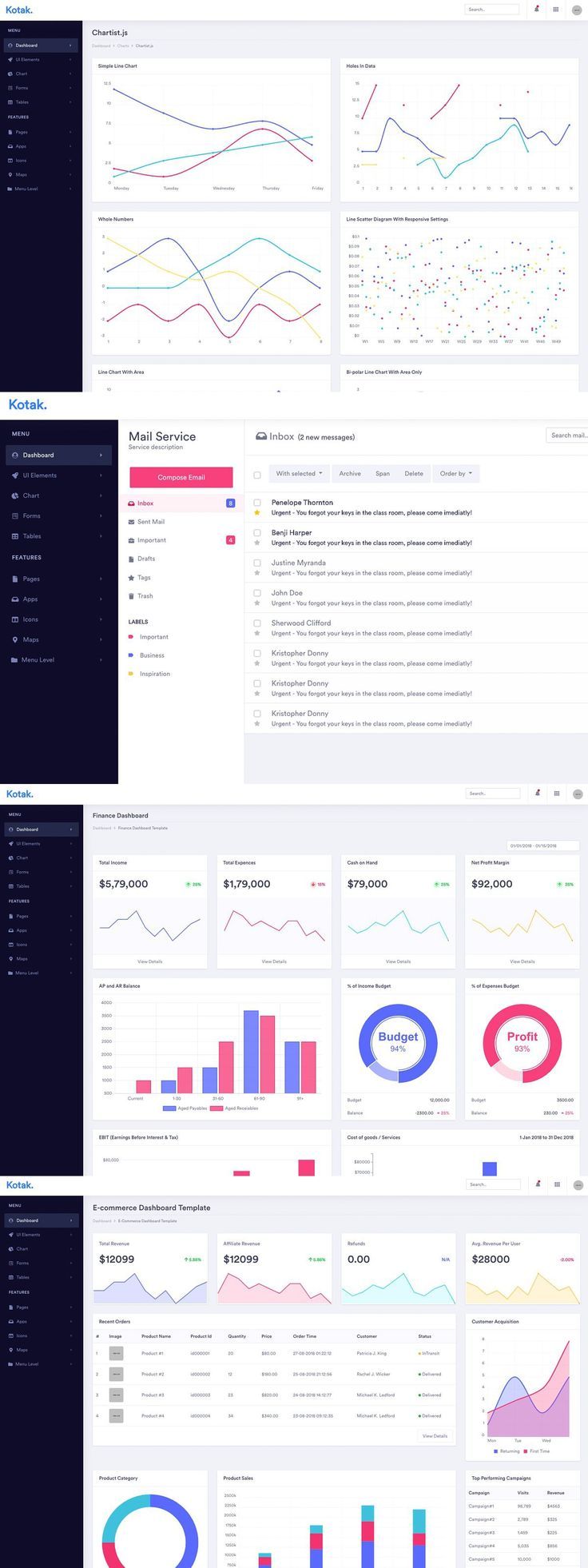 Kotak Bootstrap Admin Dashboard in 2020 Web graphic