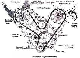 Timing Belt Car Repair Service Automotive Mechanic Auto Repair
